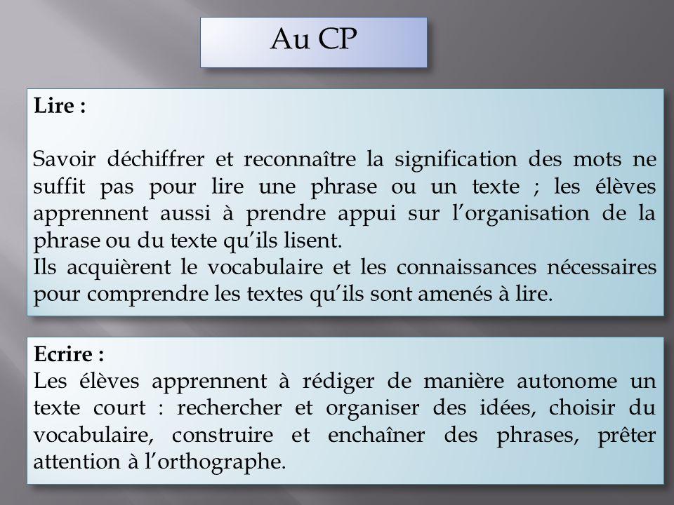 Au CP Lire : Savoir déchiffrer et reconnaître la signification des mots ne suffit pas pour lire une phrase ou un texte ; les élèves apprennent aussi à