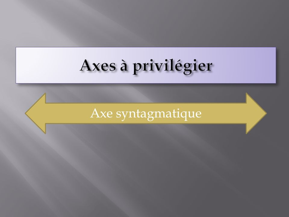 Axe syntagmatique