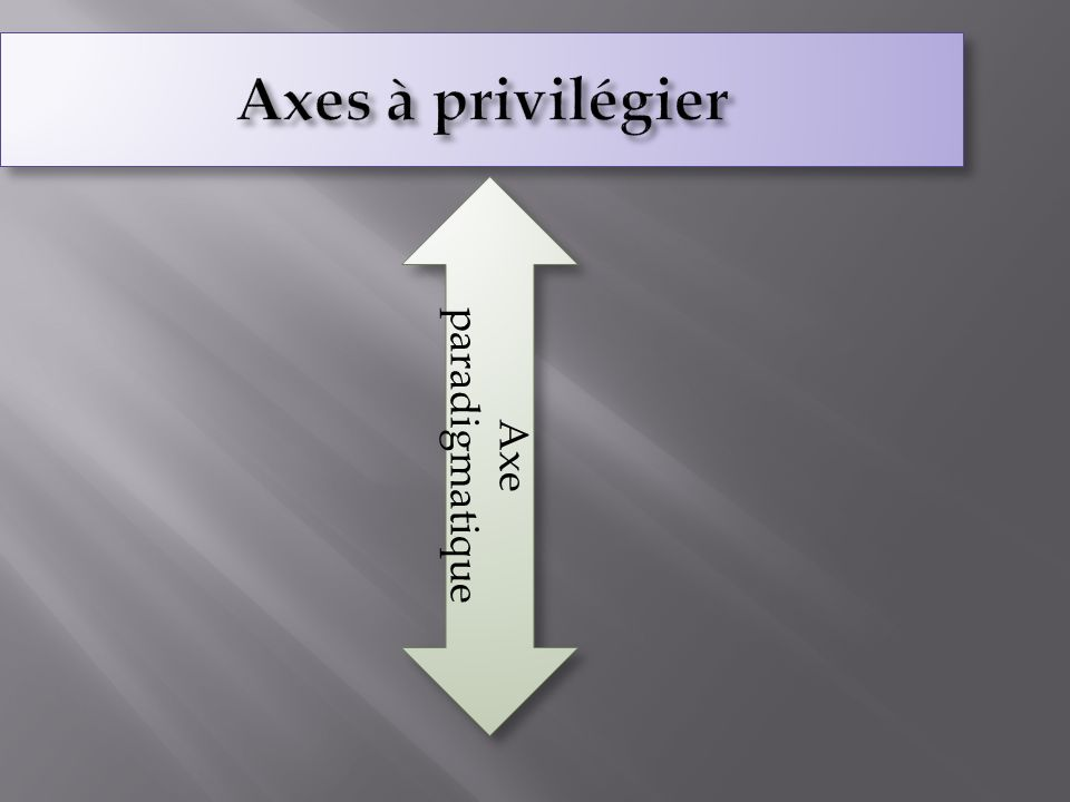 Axe paradigmatique Axe paradigmatique