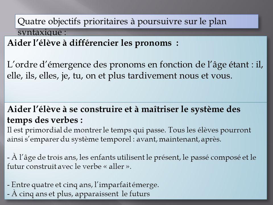 Quatre objectifs prioritaires à poursuivre sur le plan syntaxique : Aider lélève à construire et à maîtriser des phrases syntaxiquement complexes La complexité se développe en section de grands puis à lécole élémentaire, phénomène majeur de la construction de la syntaxe chez lenfant.