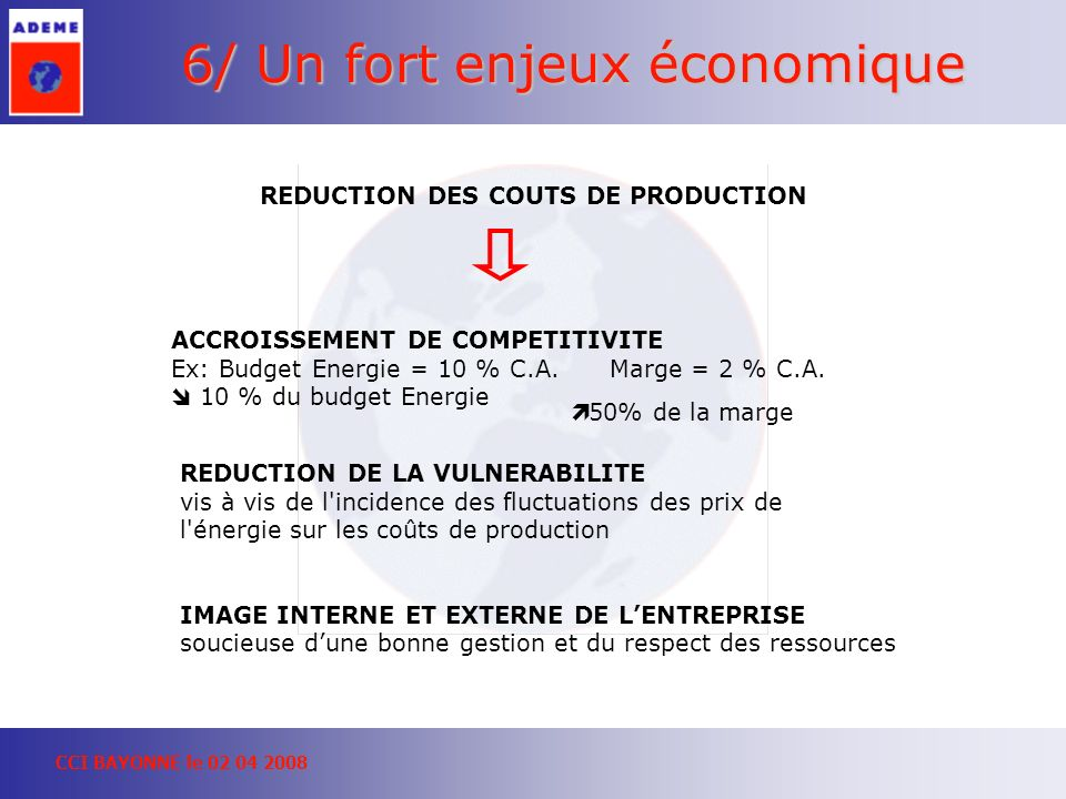 CCI BAYONNE le 02 04 2008 6/ Un fort enjeux économique REDUCTION DES COUTS DE PRODUCTION REDUCTION DE LA VULNERABILITE vis à vis de l'incidence des fl