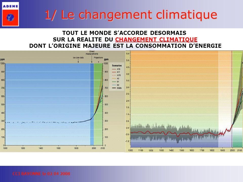 CCI BAYONNE le 02 04 2008 1/ Le changement climatique TOUT LE MONDE SACCORDE DESORMAIS SUR LA REALITE DU CHANGEMENT CLIMATIQUE DONT LORIGINE MAJEURE EST LA CONSOMMATION DENERGIE