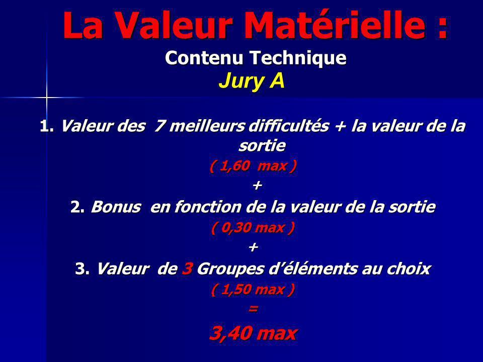 La Note dexécution : Jury B Évaluation du mouvement en fonction des critères de pénalité en fonction des critères de pénalité du Code de Pointage FIG Sur 10 points : Petite faute = - 0,10 Moyenne faute = - 0,30 Grosse faute = - 0,50 Chute = - 0,80