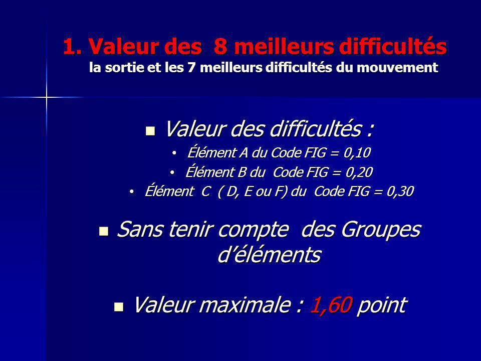 La Valeur Matérielle : Contenu Technique Jury A 1. Valeur des 7 meilleurs difficultés + la valeur de la sortie ( 1,60 max ) + 2. Bonus en fonction de