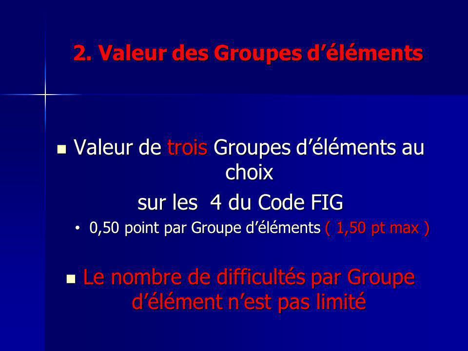 2. Bonus en fonction de la valeur de la sortie Pour une sortie de valeur C ou Supérieure Pour une sortie de valeur C ou Supérieure + 0,30 point Pour u