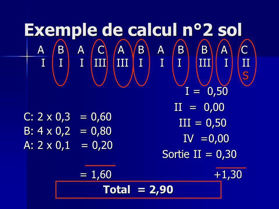 Exemple de calcul n°1 I = 0,50 I = 0,50 II =0,50 II =0,50 III = 0,50 III = 0,50 IV =0,00 IV =0,00 Sortie V = 0,2 A B A C A D A B C B B S D: 1 x 0,3= 0,30 C: 2 x 0,3= 0,60 B: 4 x 0,2= 0,80 A: 1 x 0,1 = 0,10 = 1,80 = 1,60 max +1,70 Total = 3,30 I I I II III I II III I II V I I I II III I II III I II V