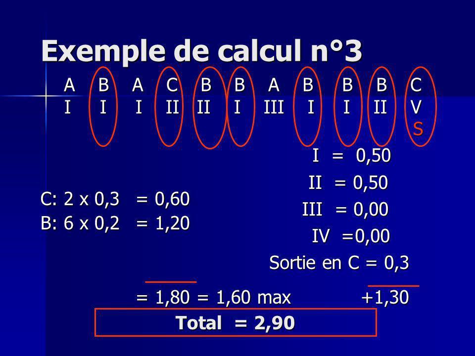 Exemple de calcul n°2 sol I = 0,50 I = 0,50 II = 0,00 III = 0,50 III = 0,50 IV =0,00 IV =0,00 Sortie II = 0,30 A B A C A B A B B A C S C: 2 x 0,3= 0,60 B: 4 x 0,2= 0,80 A: 2 x 0,1 = 0,20 = 1,60 +1,30 Total = 2,90 I I I III III I I I III I II I I I III III I I I III I II