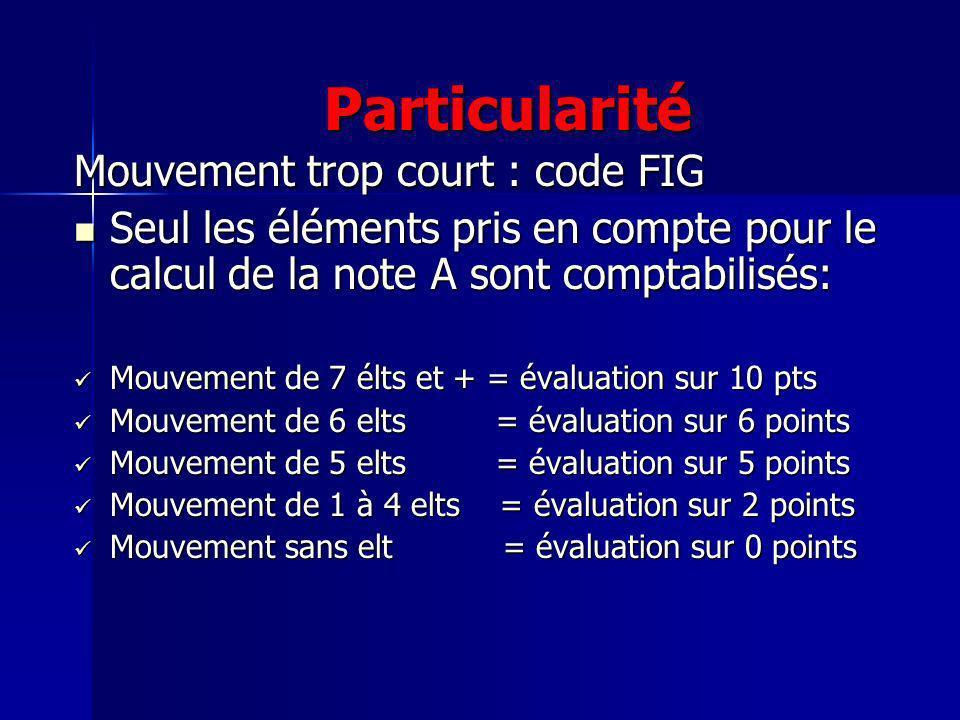 Exemple de calcul n°4 sans sortie I = 0,50 I = 0,50 II = 0,50 II = 0,50 III =0,00 III =0,00 IV =0,50 IV =0,50 Sortie = 0,00 A A B A B A B A A A A B A B A B A A S B: 3 x 0,2= 0,60 A: 4 x 0,1 = 0,40 7 difficultés Évaluation sur 10 à points = 1,00 +1,50 Total = 2,50 I I II IV I II I I II I I II IV I II I I II