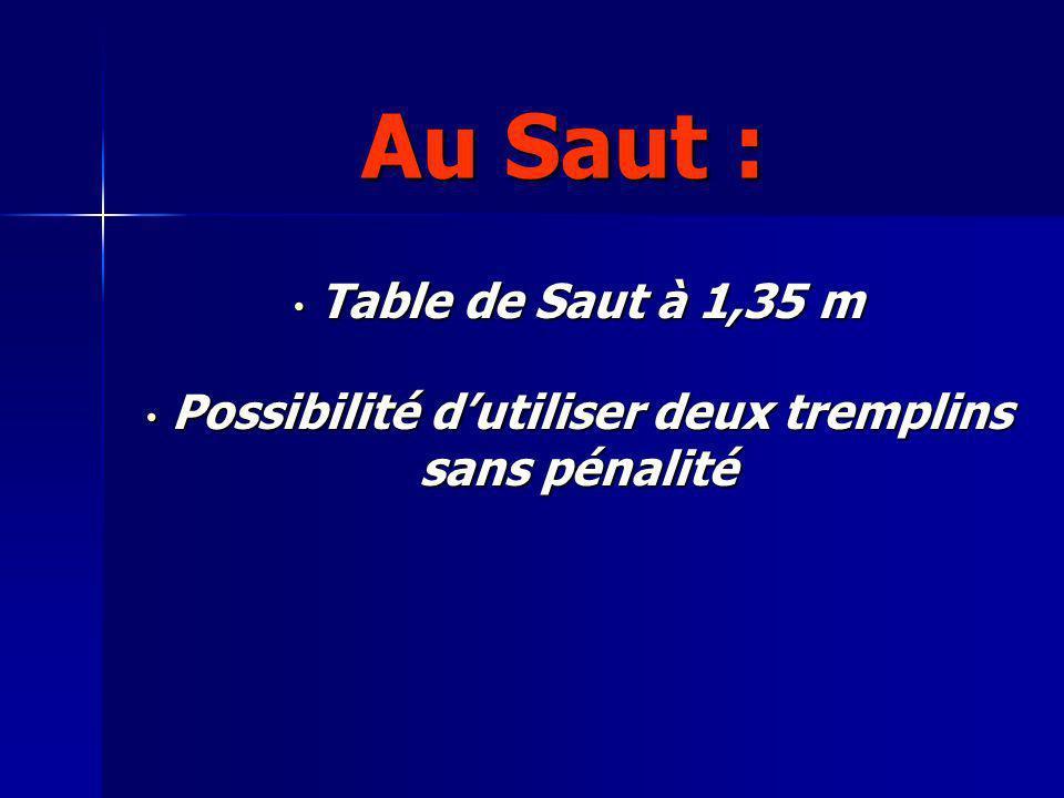 Au Saut : Deux essais possibles pour 2 sauts identiques ou différents Parmi les groupes de sauts Parmi les groupes de sauts du code FIG Édition mai 2006