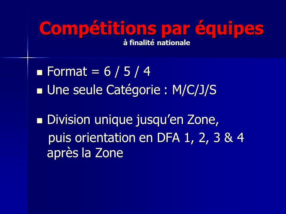 Division Fédéral A