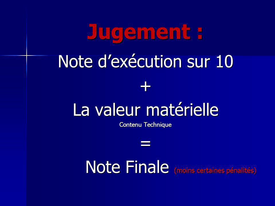 Jugement : Note dexécution sur 10 + La valeur matérielle Contenu Technique = Note Finale (moins certaines pénalités)
