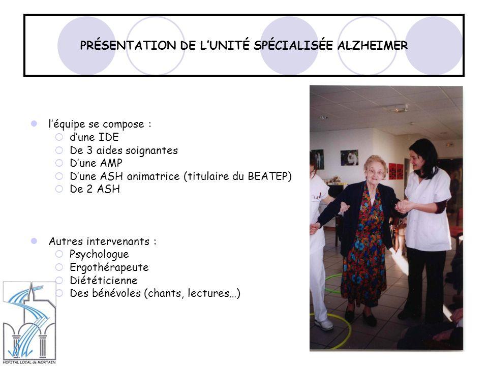 PRÉSENTATION DE LUNITÉ SPÉCIALISÉE ALZHEIMER léquipe se compose : dune IDE De 3 aides soignantes Dune AMP Dune ASH animatrice (titulaire du BEATEP) De