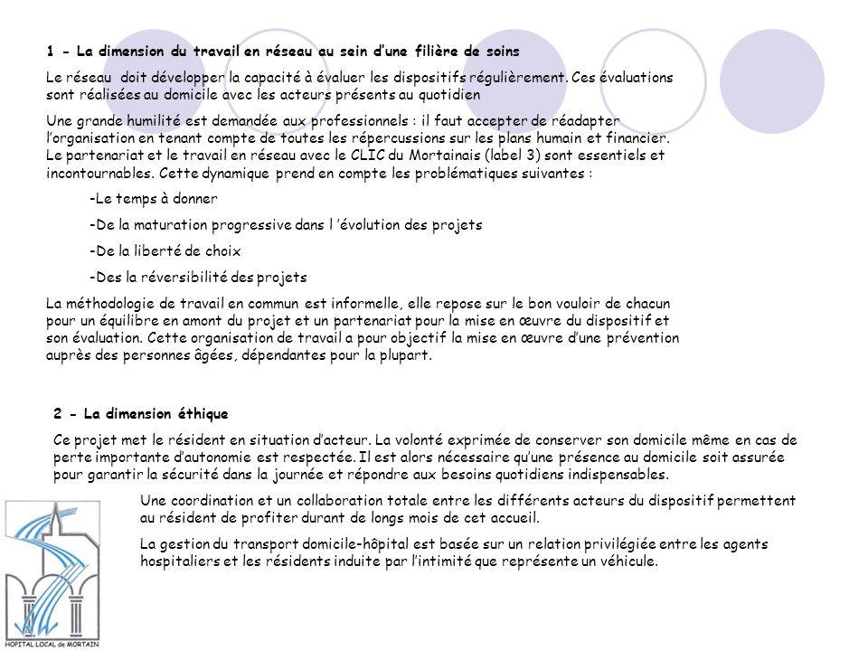 2 - La dimension éthique Ce projet met le résident en situation dacteur.