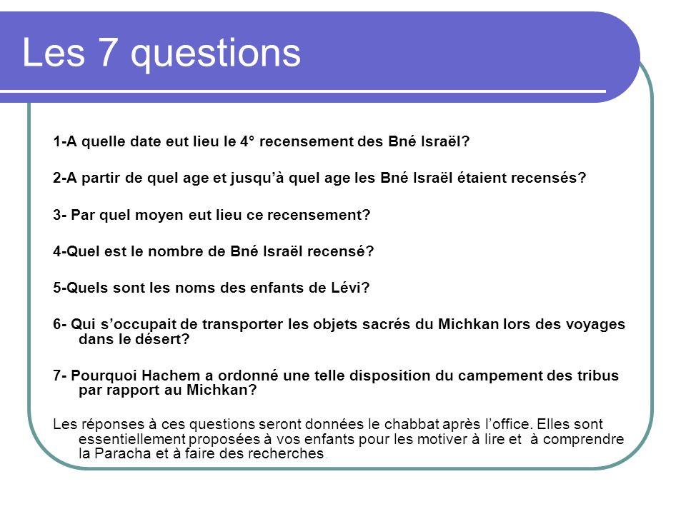 Les 7 questions 1-A quelle date eut lieu le 4° recensement des Bné Israël? 2-A partir de quel age et jusquà quel age les Bné Israël étaient recensés?