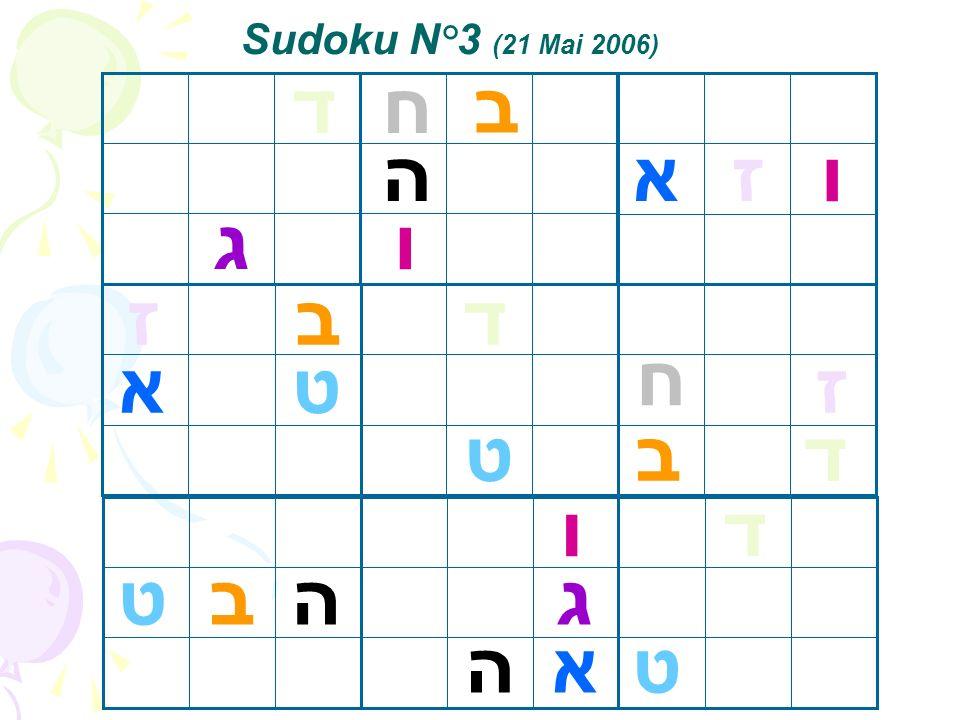 א ב ד ו ה ג ז ח ט א א ב ב ג ד דו ו ז ז ח ט ט Sudoku N°3 (21 Mai 2006) ב ד ה ה ט