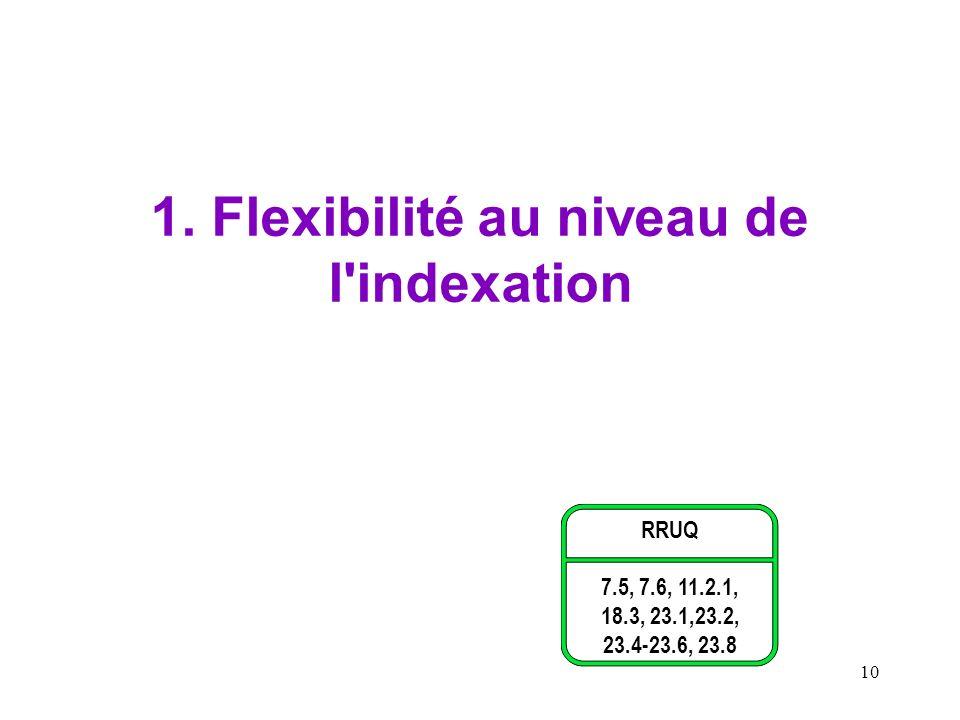 10 1. Flexibilité au niveau de l'indexation RRUQ 7.5, 7.6, 11.2.1, 18.3, 23.1,23.2, 23.4-23.6, 23.8