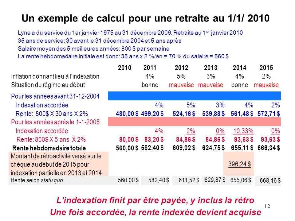 12 Un exemple de calcul pour une retraite au 1/1/ 2010 20102011201220132014 Inflation donnant lieu à l'indexation4%5%3%4% Situation du régime au début