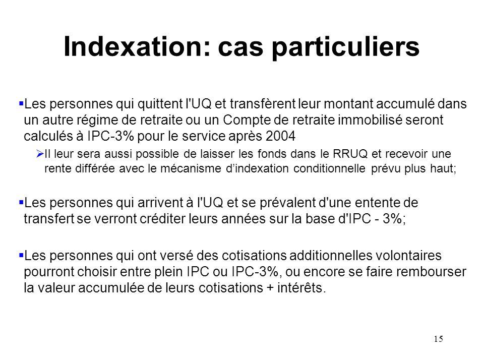 15 Indexation: cas particuliers Les personnes qui quittent l'UQ et transfèrent leur montant accumulé dans un autre régime de retraite ou un Compte de