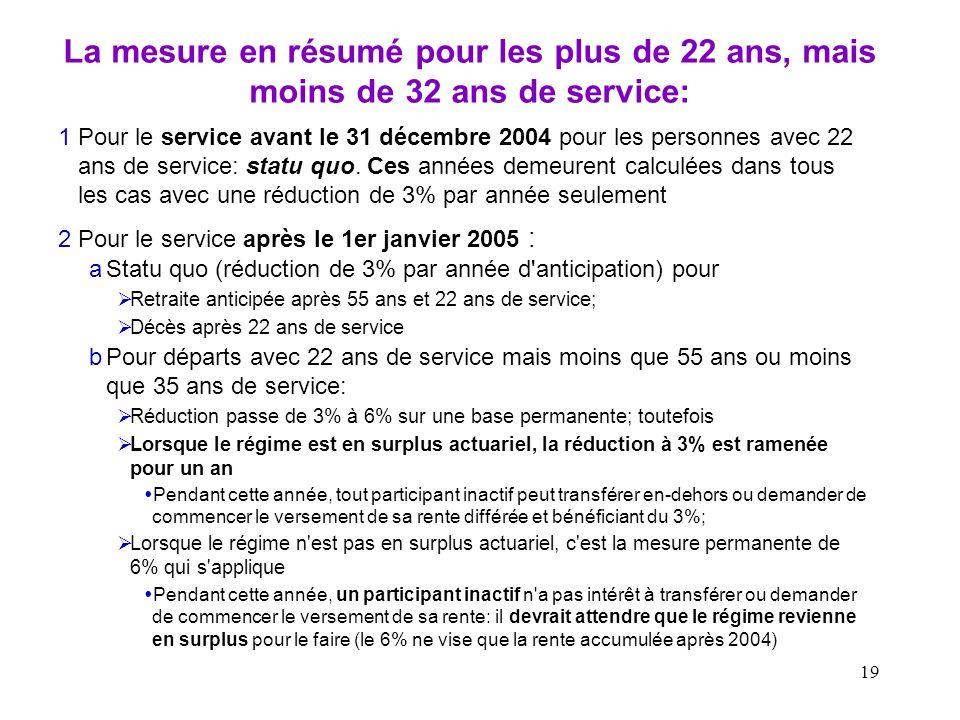 19 La mesure en résumé pour les plus de 22 ans, mais moins de 32 ans de service: 1Pour le service avant le 31 décembre 2004 pour les personnes avec 22
