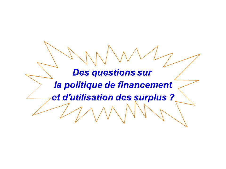 Des questions sur la politique de financement et d'utilisation des surplus ?