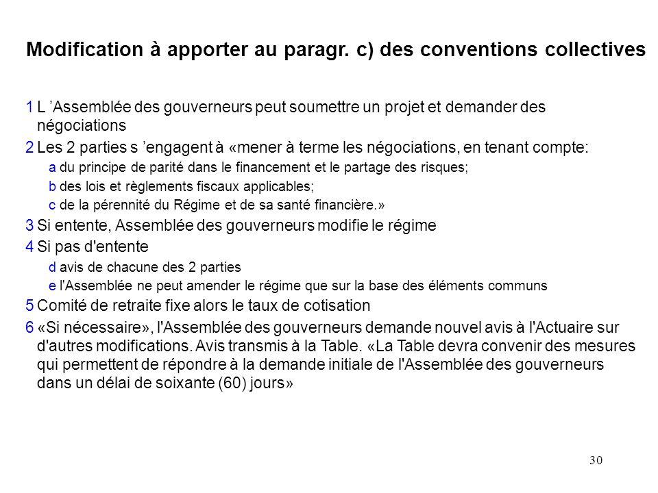30 1L Assemblée des gouverneurs peut soumettre un projet et demander des négociations 2Les 2 parties s engagent à «mener à terme les négociations, en