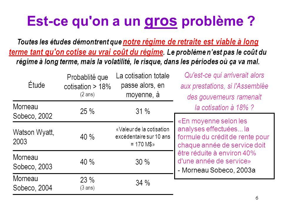 6 Est-ce qu'on a un gros problème ? Étude Probablité que cotisation > 18% (2 ans) La cotisation totale passe alors, en moyenne, à Morneau Sobeco, 2002