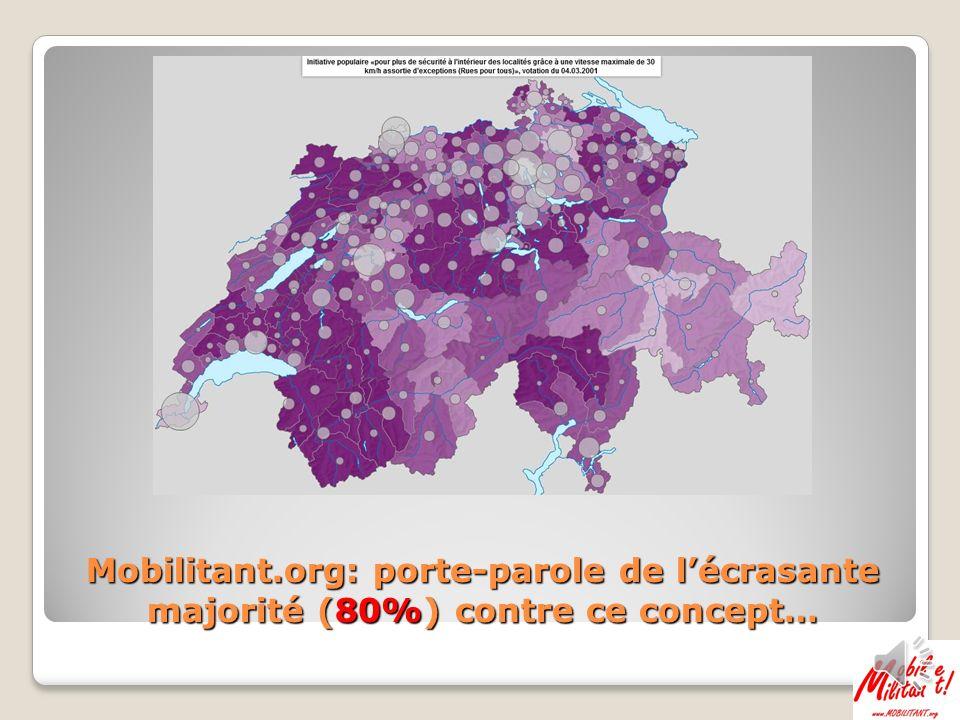 50/30: quand le meilleur devient lennemi du Bien Pascal Prince, président de l Association Mobilitant.org Delémont, le 21 mars 2013