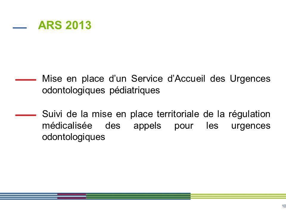 10 ARS 2013 Mise en place dun Service dAccueil des Urgences odontologiques pédiatriques Suivi de la mise en place territoriale de la régulation médica