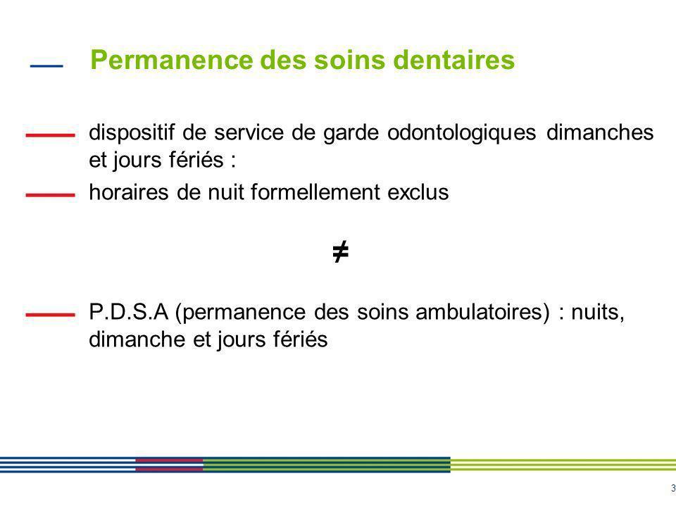 3 Permanence des soins dentaires dispositif de service de garde odontologiques dimanches et jours fériés : horaires de nuit formellement exclus P.D.S.