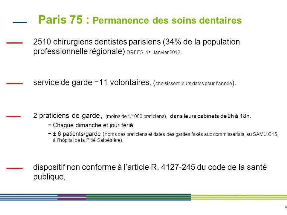 4 Paris 75 : Permanence des soins dentaires 2510 chirurgiens dentistes parisiens (34% de la population professionnelle régionale) DREES -1 er Janvier