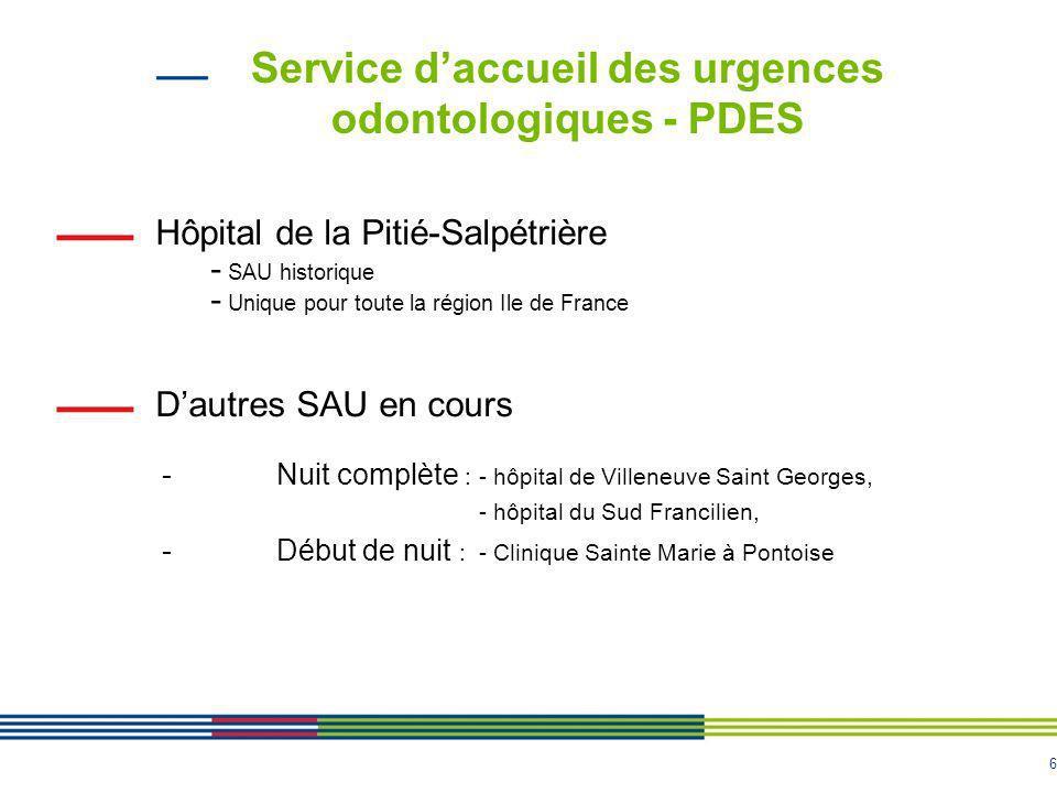 6 Service daccueil des urgences odontologiques - PDES Hôpital de la Pitié-Salpétrière - SAU historique - Unique pour toute la région Ile de France Dau