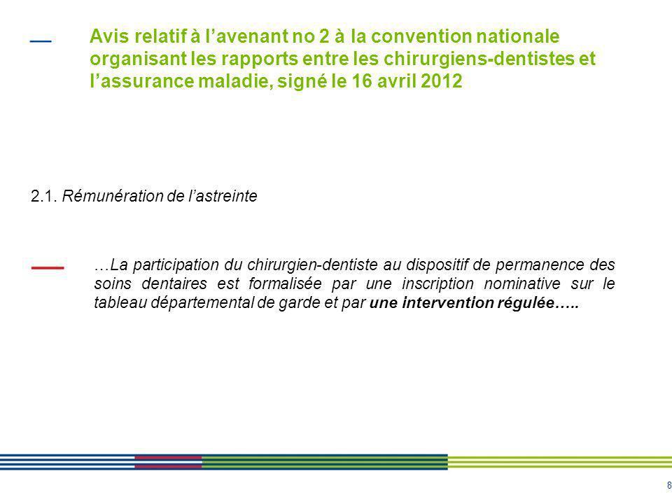 8 Avis relatif à lavenant no 2 à la convention nationale organisant les rapports entre les chirurgiens-dentistes et lassurance maladie, signé le 16 av