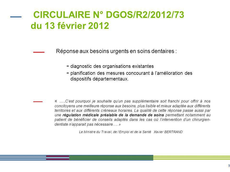 9 CIRCULAIRE N° DGOS/R2/2012/73 du 13 février 2012 Réponse aux besoins urgents en soins dentaires : - diagnostic des organisations existantes - planif