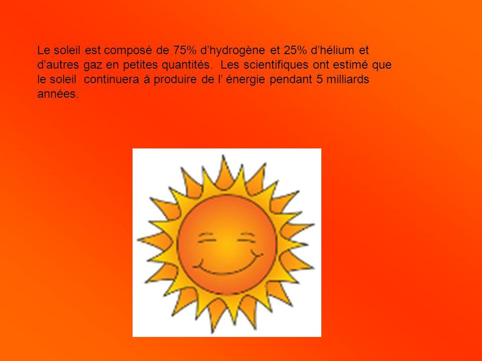 Le soleil est composé de 75% dhydrogène et 25% dhélium et dautres gaz en petites quantités. Les scientifiques ont estimé que le soleil continuera à pr