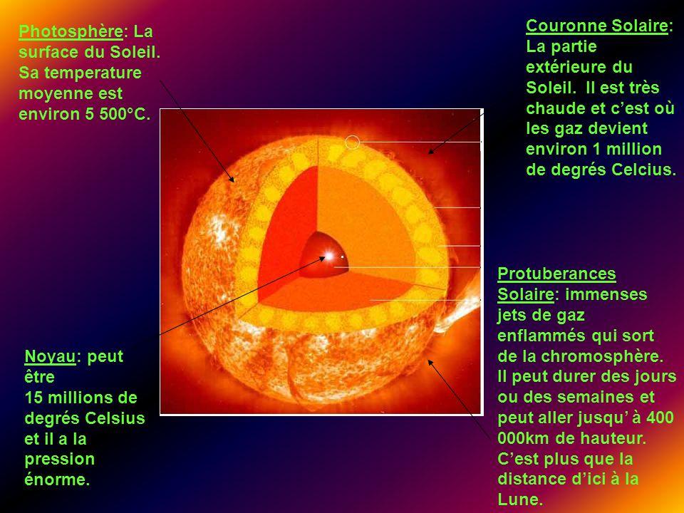 Noyau: peut être 15 millions de degrés Celsius et il a la pression énorme. Protuberances Solaire: immenses jets de gaz enflammés qui sort de la chromo