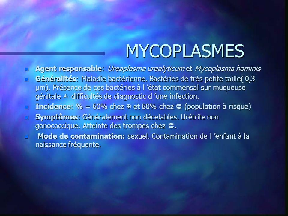 MYCOPLASMES n Agent responsable: Ureaplasma urealyticum et Mycoplasma hominis n Généralités: Maladie bactérienne. Bactéries de très petite taille( 0,3