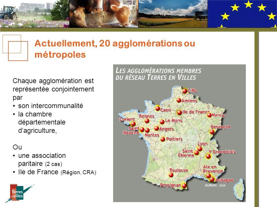 Actuellement, 20 agglomérations ou métropoles Chaque agglomération est représentée conjointement par son intercommunalité la chambre départementale dagriculture, Ou une association paritaire (2 cas) Ile de France (Région, CRA)