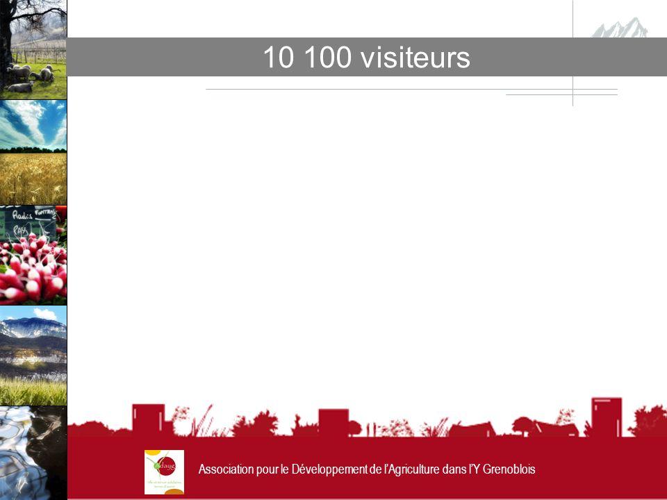 Association pour le Développement de lAgriculture dans lY Grenoblois 10 100 visiteurs