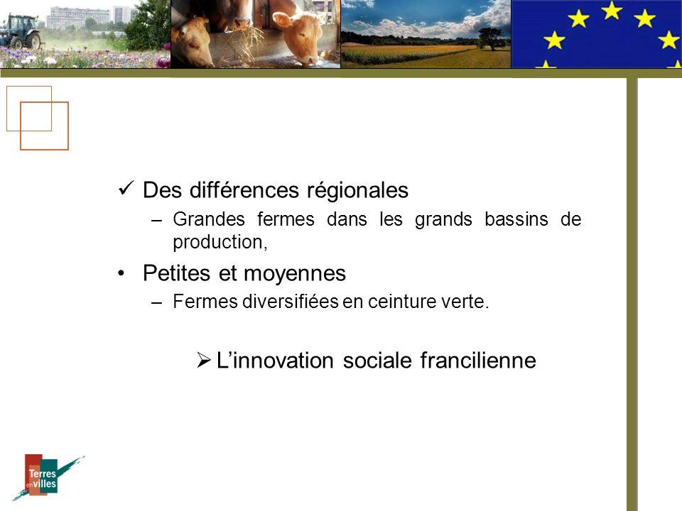 Des différences régionales –Grandes fermes dans les grands bassins de production, Petites et moyennes –Fermes diversifiées en ceinture verte.