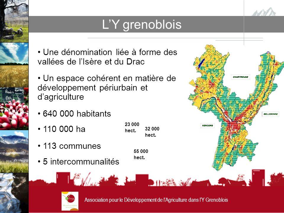 LY grenoblois Association pour le Développement de lAgriculture dans lY Grenoblois Une dénomination liée à forme des vallées de lIsère et du Drac Un espace cohérent en matière de développement périurbain et dagriculture 640 000 habitants 110 000 ha 113 communes 5 intercommunalités 23 000 hect.