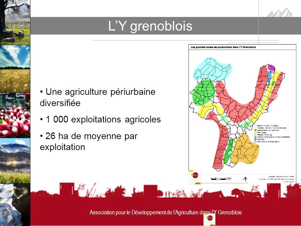 Lagriculture sociale dans lY Grenoblois