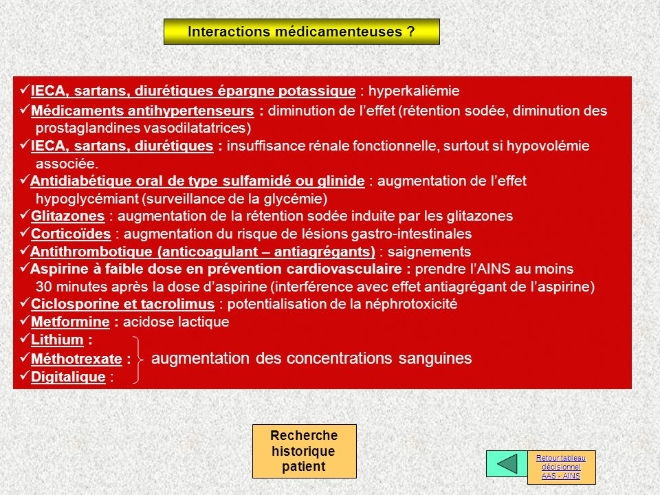 IECA, sartans, diurétiques épargne potassique : hyperkaliémie Médicaments antihypertenseurs : diminution de leffet (rétention sodée, diminution des pr