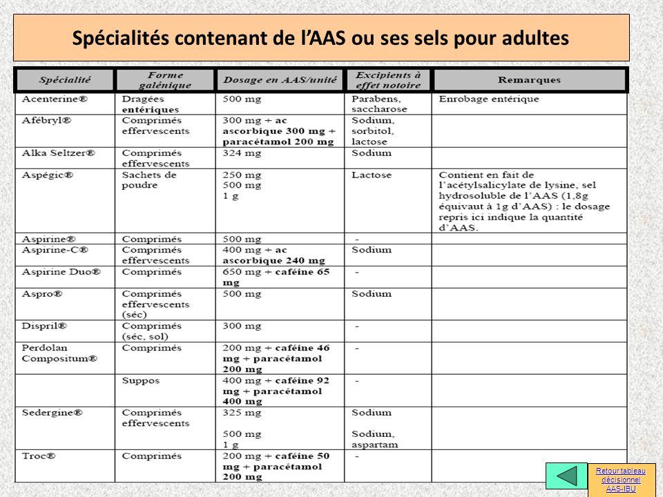 Spécialités contenant de lAAS ou ses sels pour adultes Retour tableau décisionnel Retour tableau décisionnel AAS-IBU