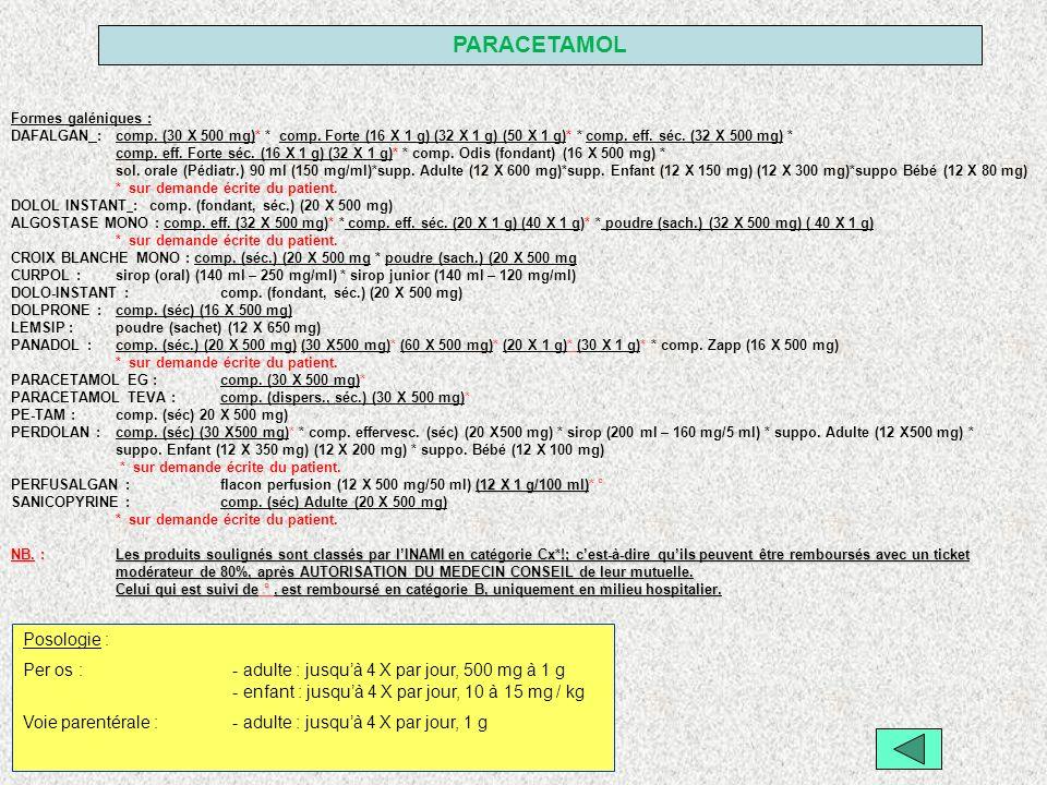 PARACETAMOL Formes galéniques : DAFALGAN :comp. (30 X 500 mg)* * comp. Forte (16 X 1 g) (32 X 1 g) (50 X 1 g)* * comp. eff. séc. (32 X 500 mg) * comp.
