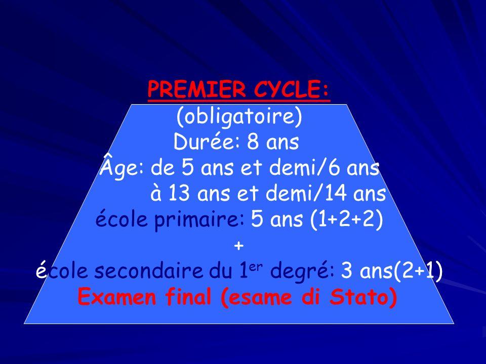 PREMIER CYCLE: (obligatoire) Durée: 8 ans Âge: de 5 ans et demi/6 ans à 13 ans et demi/14 ans école primaire: 5 ans (1+2+2) + école secondaire du 1 er