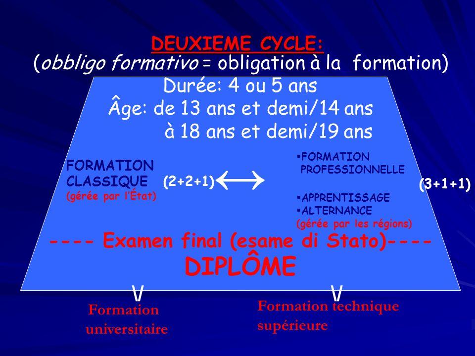 (obbligo formativo = obligation à la formation) Durée: 4 ou 5 ans Âge: de 13 ans et demi/14 ans à 18 ans et demi/19 ans ---- Examen final (esame di St