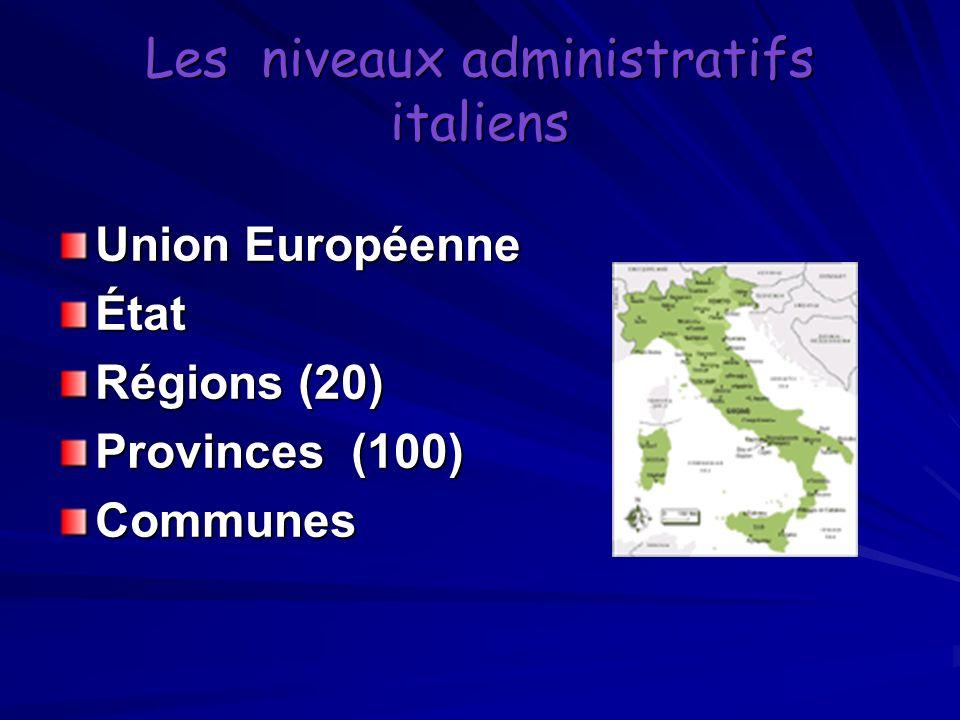 Les niveaux administratifs italiens Union Européenne État Régions (20) Provinces (100) Communes