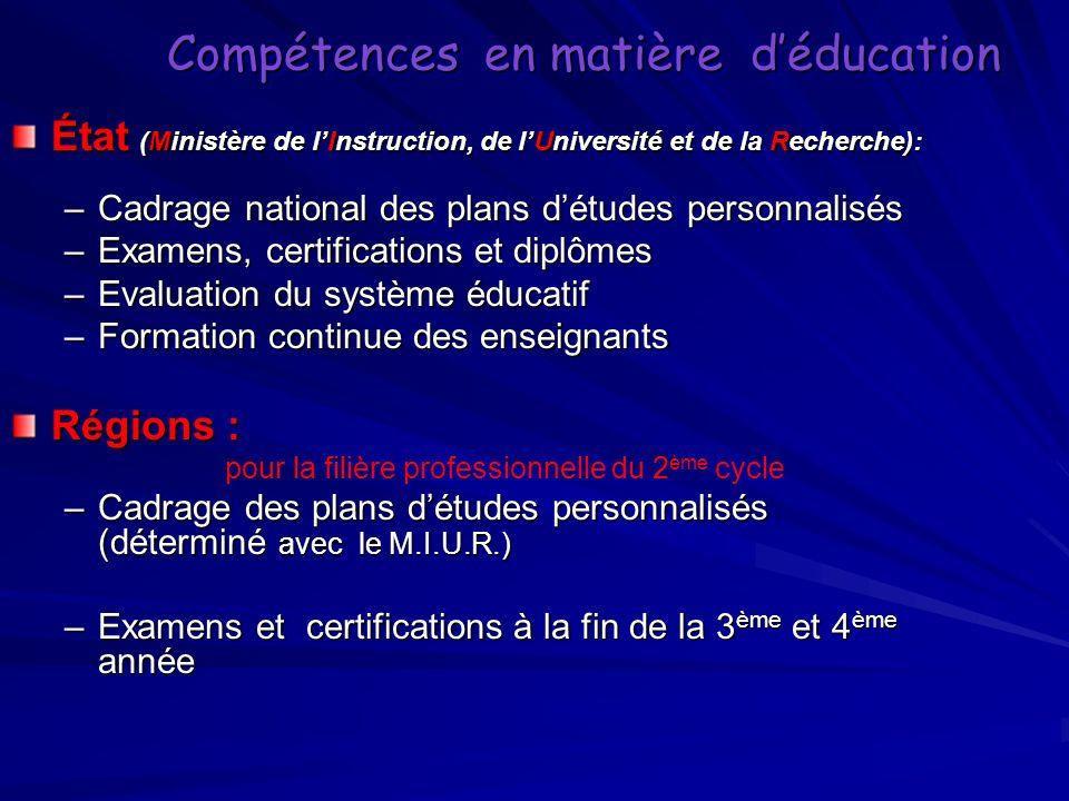 Compétences en matière déducation État (Ministère de lInstruction, de lUniversité et de la Recherche): –Cadrage national des plans détudes personnalis