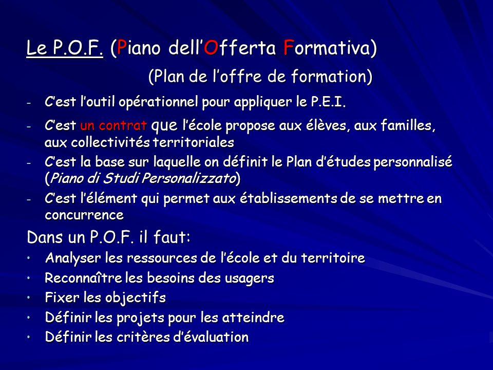 Le P.O.F. (Piano dellOfferta Formativa) (Plan de loffre de formation) (Plan de loffre de formation) - Cest loutil opérationnel pour appliquer le P.E.I
