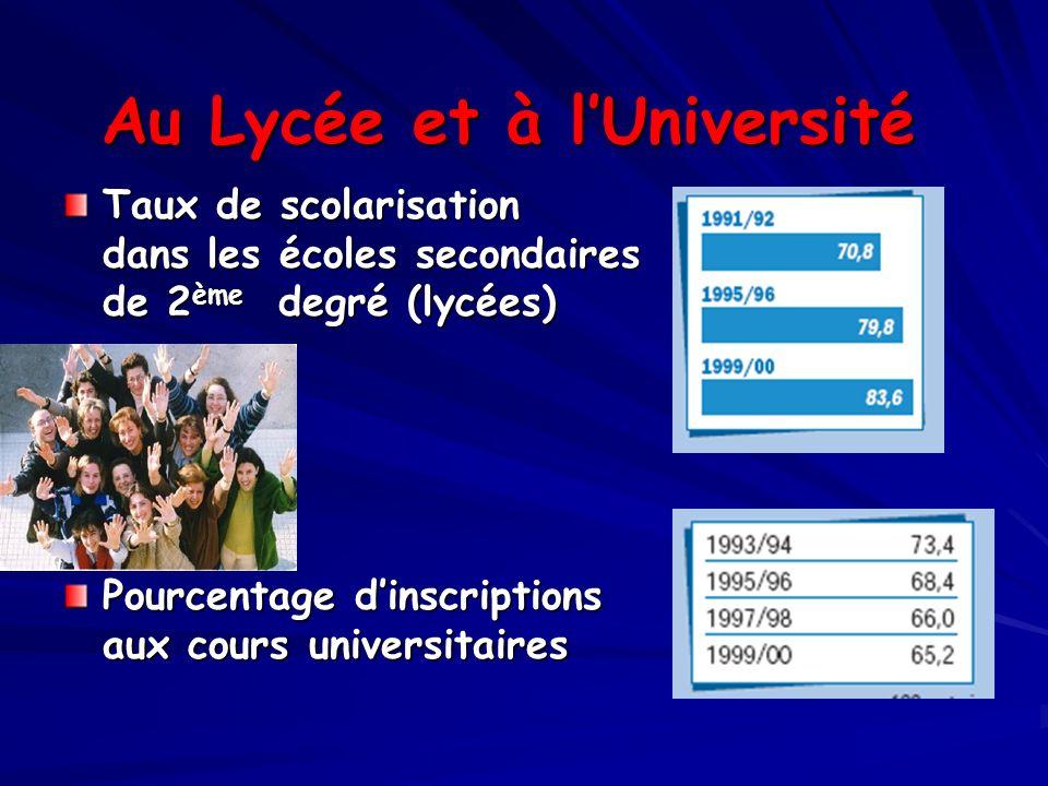 Au Lycée et à lUniversité Taux de scolarisation dans les écoles secondaires de 2 ème degré (lycées) Pourcentage dinscriptions aux cours universitaires